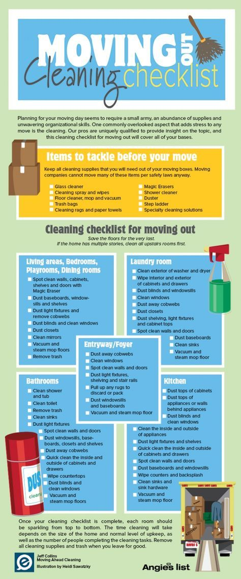 Infographic: Moving out Cleaning Checklist | Moving Tips & Tricks ...