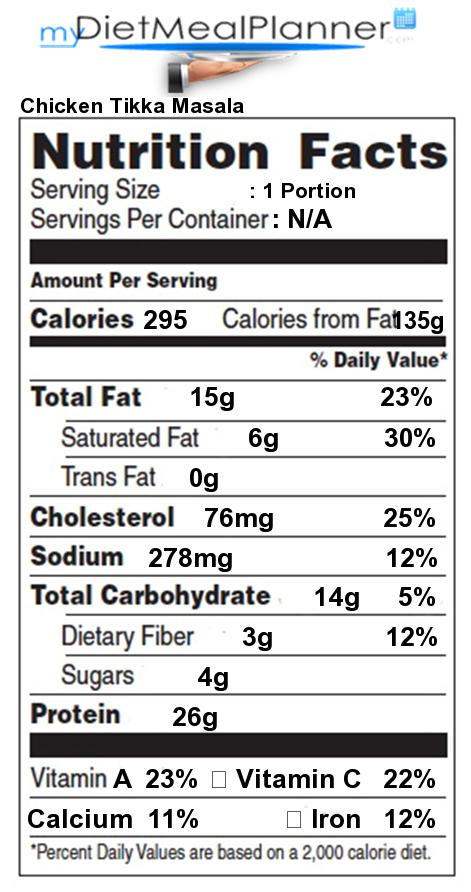 Chicken Tikka Masala Food Facts Milk Nutrition Facts