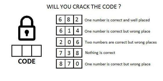 crack-the-code-puzzle escape room opdrachten Pinterest - copy blueprint detail in short crossword clue