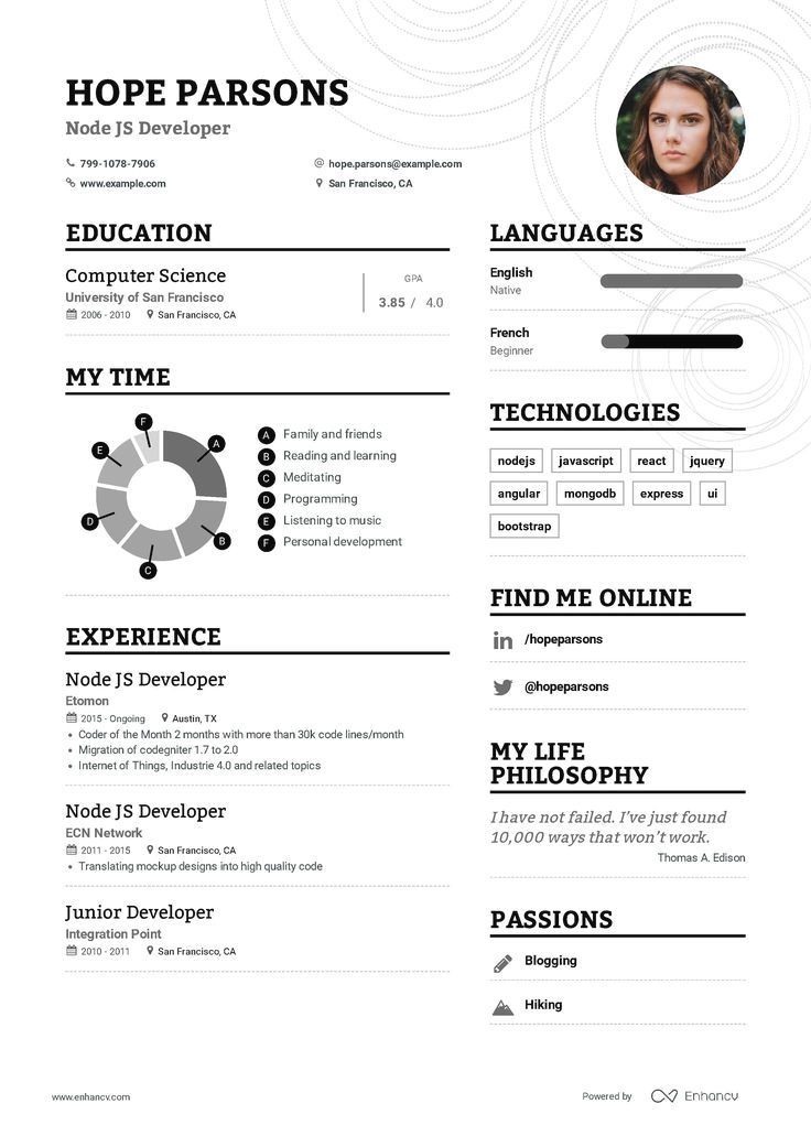 Basic Resume Examples Minimalist Resume Examples in 2020