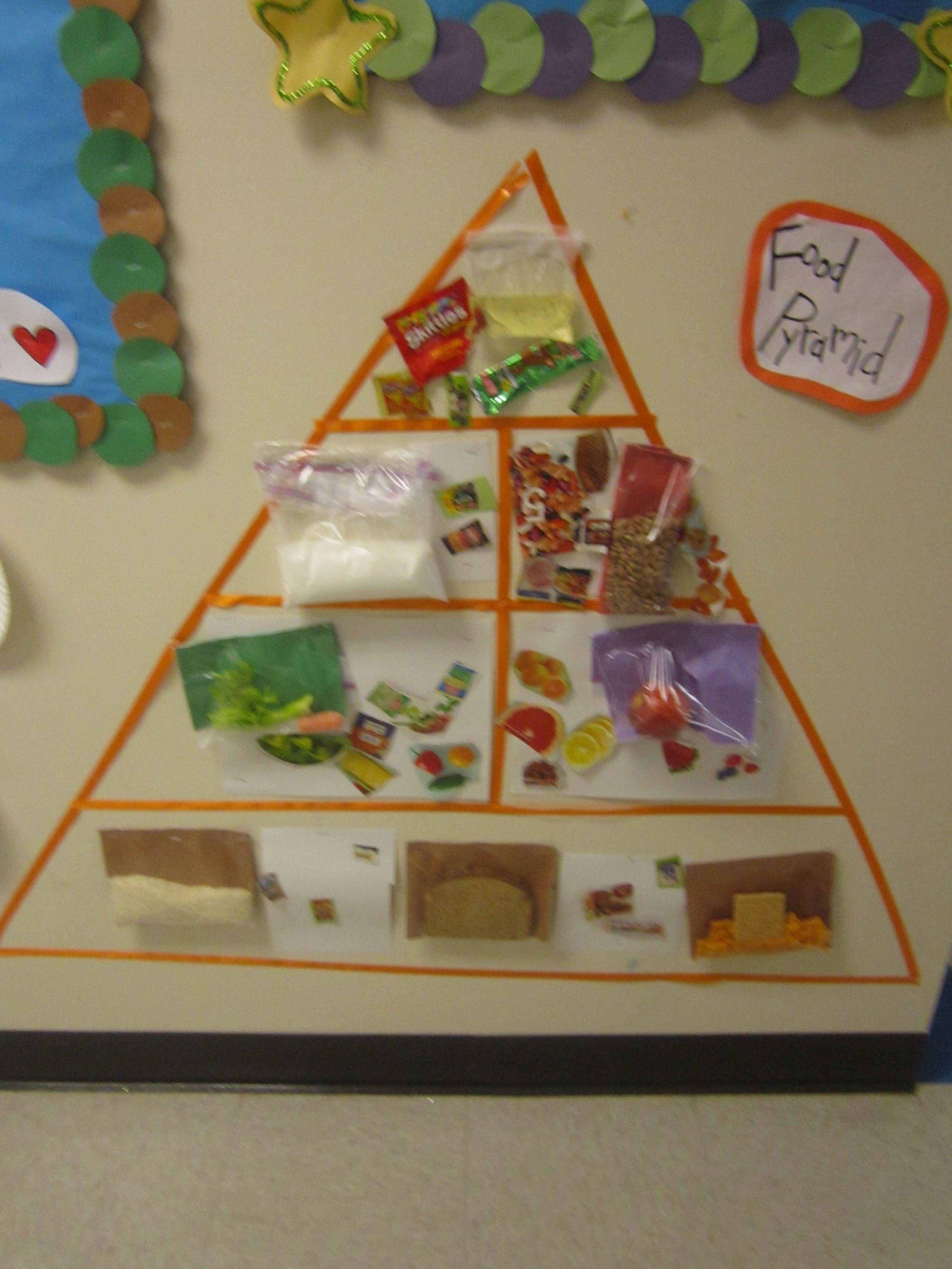 Kids Making Food Pyramid