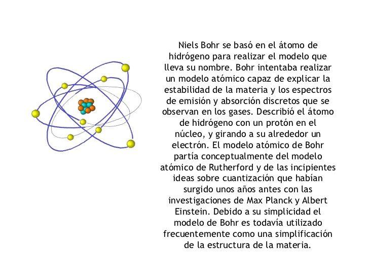Modelos atómicos Filosofía Quimica Pinterest - fresh tabla periodica de los elementos pdf completa