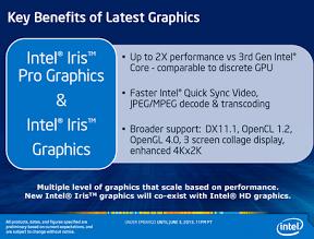 Intel® HD Graphics 4400 drivers download