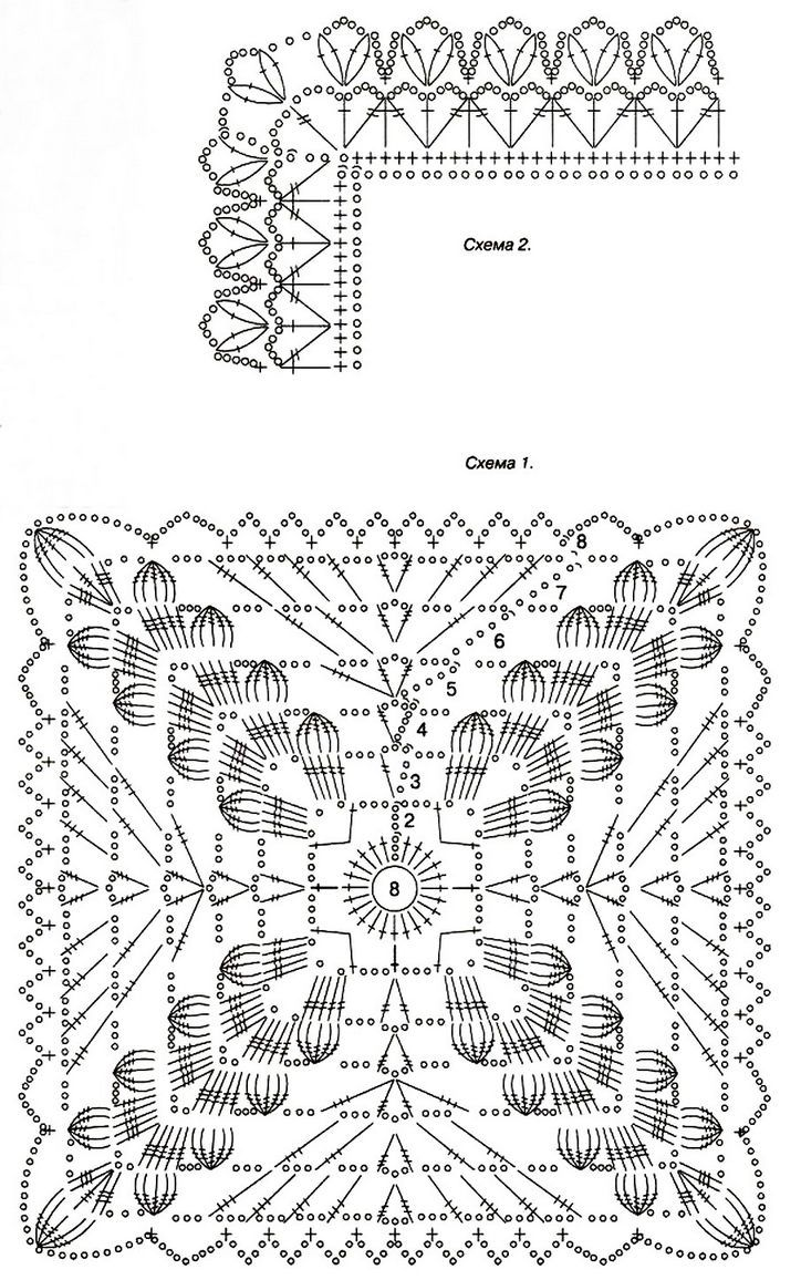 Схема вязания крючком наволочка