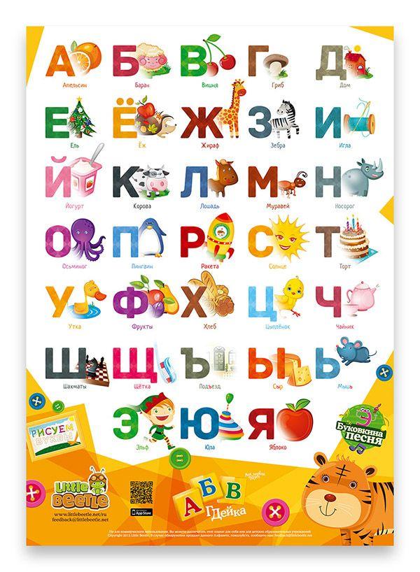 e2d8b616cde Russian alphabet poster! | Learn the Russian language | Russian ...