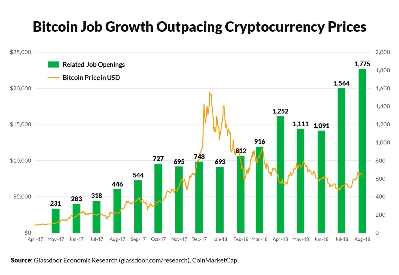 marketwatch bitcoin chart wikileaks bitcoin trade
