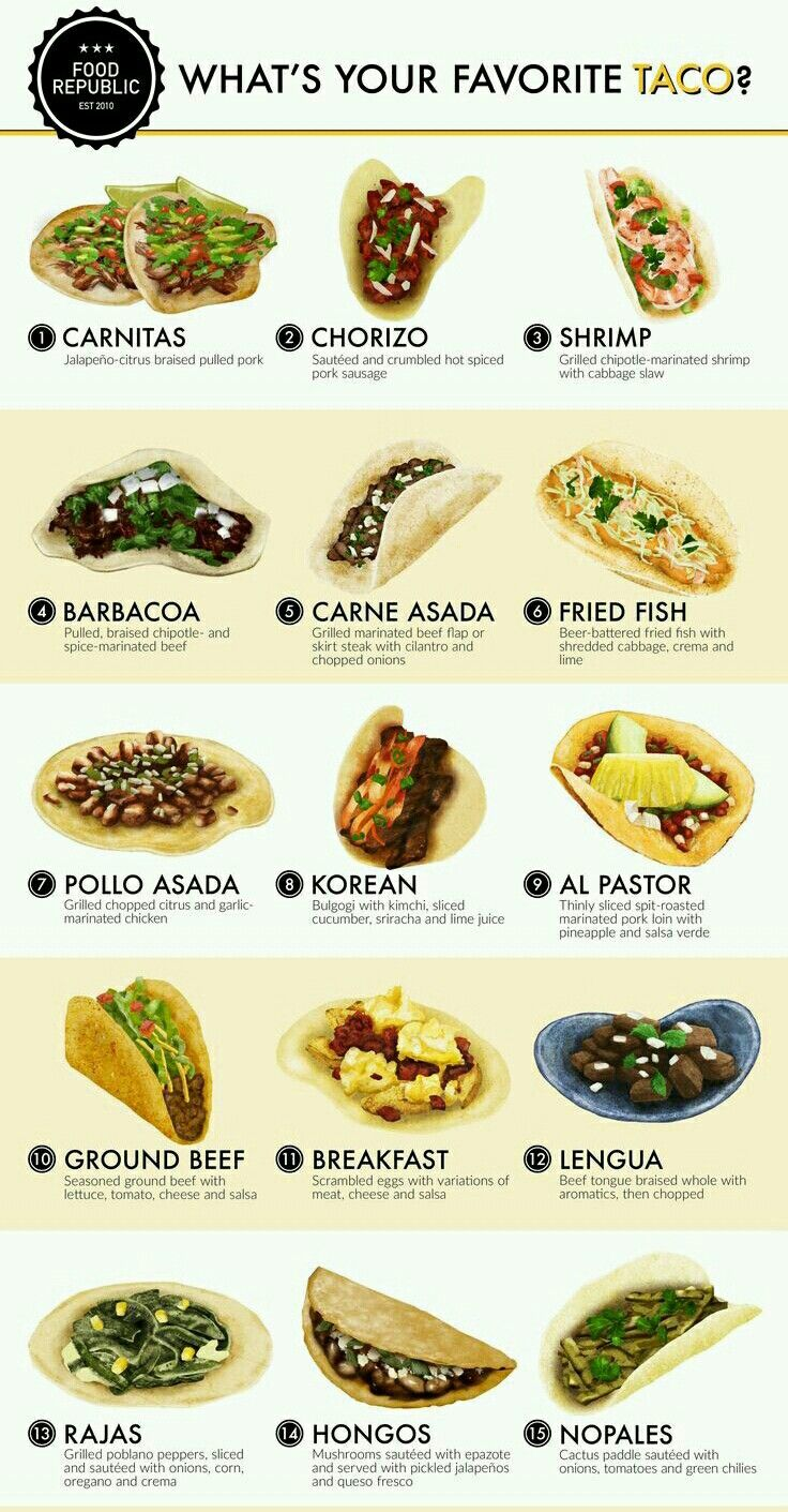 Pin on mexican and ethnic cuisines