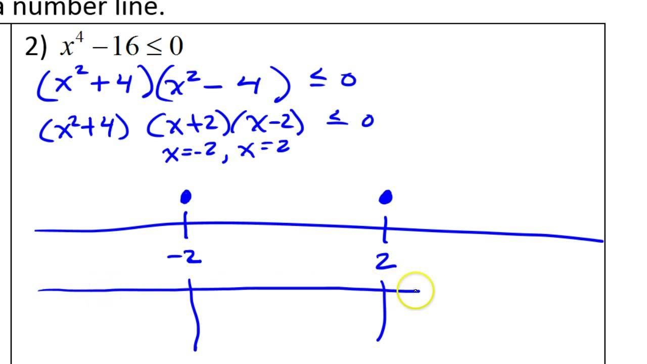 how to graph polynomial functions calculator