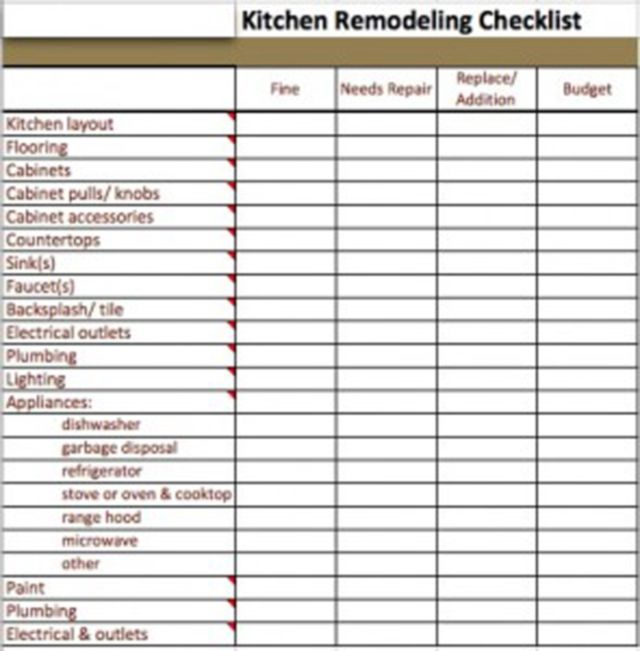 Remodeling design checklist 80 diy pinterest kitchen - Basement bathroom cost calculator ...