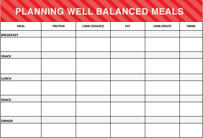 Worksheets Meal Planning Worksheet menu planning worksheet sharebrowse sharebrowse