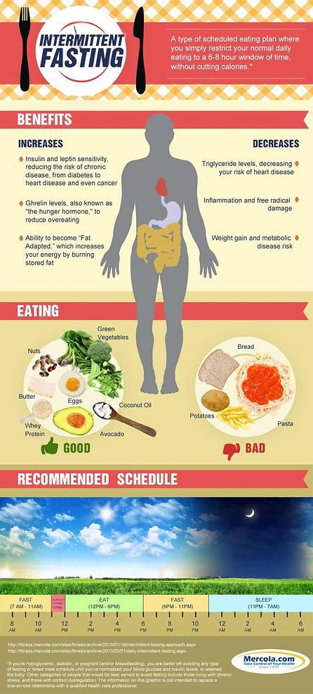 6 hour window diet diabetes