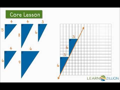 Slope and Similar Triangles (with videos, worksheets, games ...