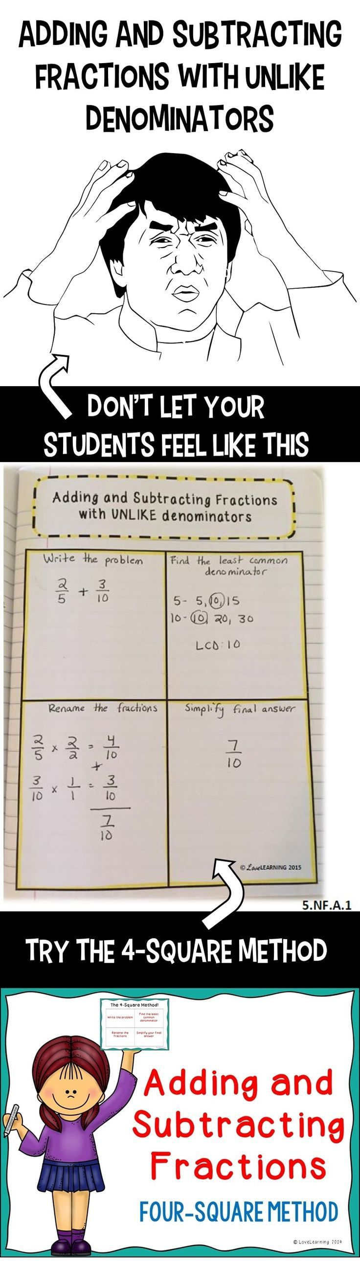 Adding and subtracting fractions using the foursquare