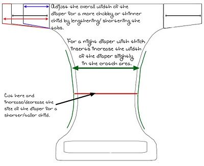 Cloth Diaper Pattern Sewing Pinterest Diapers