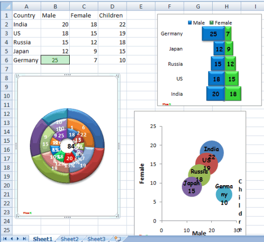 Excel AddIn To Create Gantt Waterfall Mirror Charts Etc