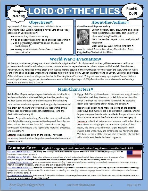 Lord Of The Flies Graphic Organizer Study Unit Common Core Lord Of The Flies Teaching Literature Teaching British Literature Lord of the flies worksheets