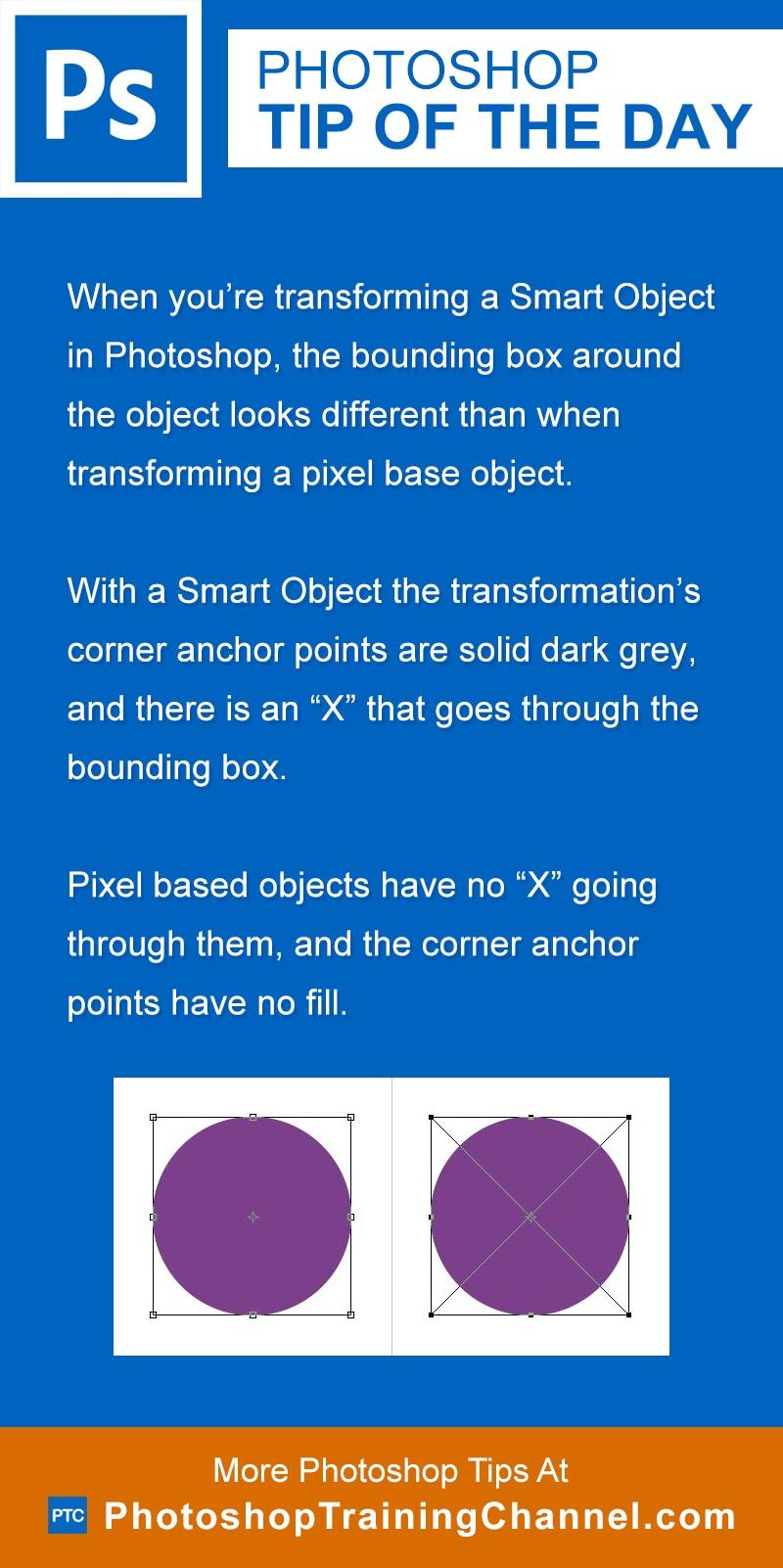 """When you're transforming a Smart Object in Photoshop, the bounding box around the object looks different than when transforming a pixel base object. With a Smart Object the transformation's corner anchor points are solid dark grey, and there is an """"x"""" that goes through the bounding box. Pixel based objects have no """"x"""" going through them, and the corner anchor points have no fill."""
