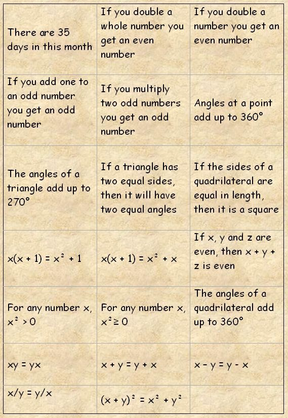 True or false maths revision activity - A simple but effective maths ...