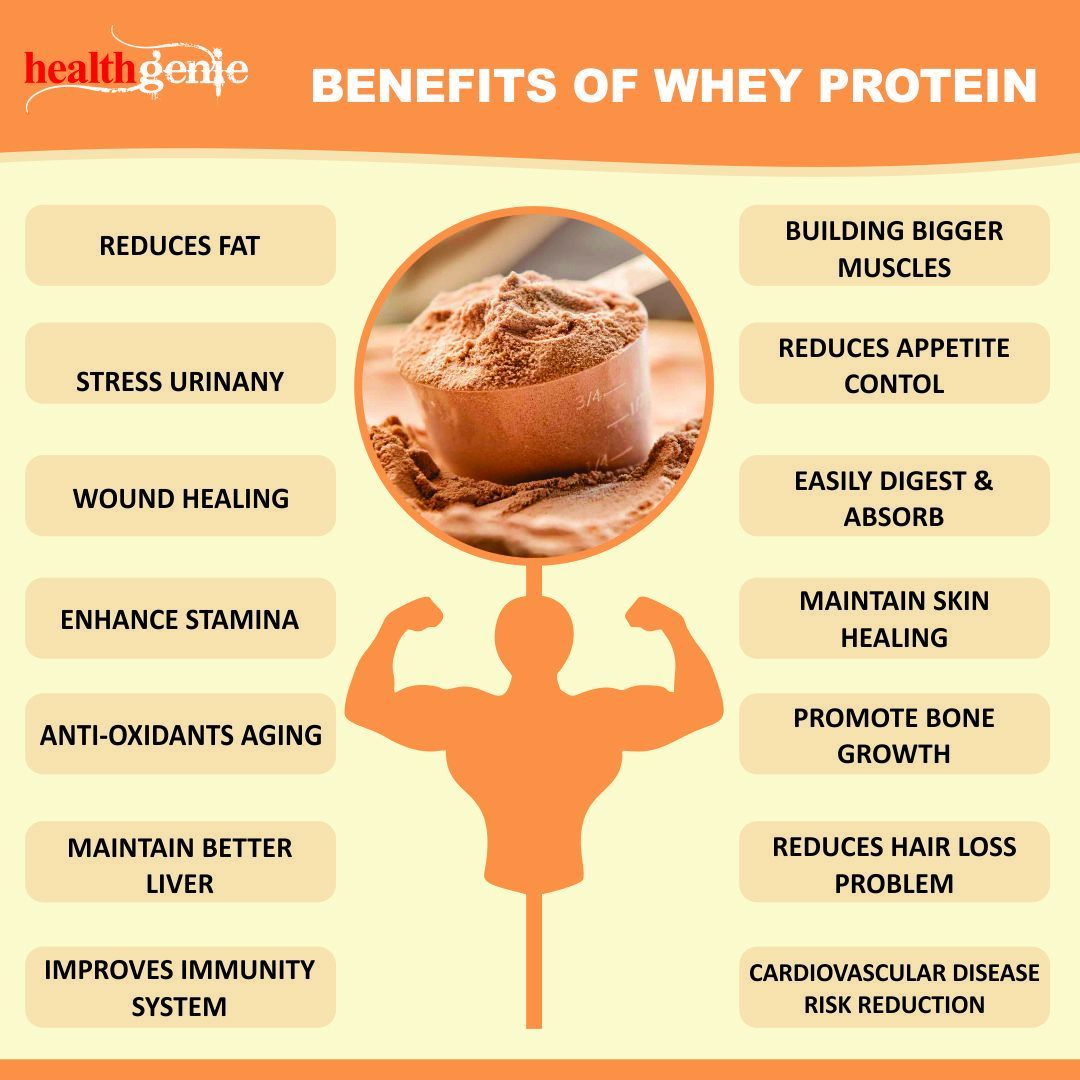 #Whey #protein is not only for building body #muscles but also gives many other amazing #benefits.....