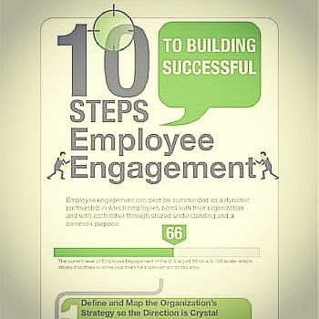 Steps To Building Employee Engagement Source