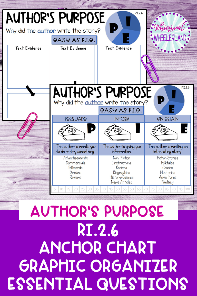 Ri 2 6 Author S Purpose Anchor Chart Graphic Organizer Essential Questions Essential Unders Authors Purpose Authors Purpose Anchor Chart Authors Purpose Anchor