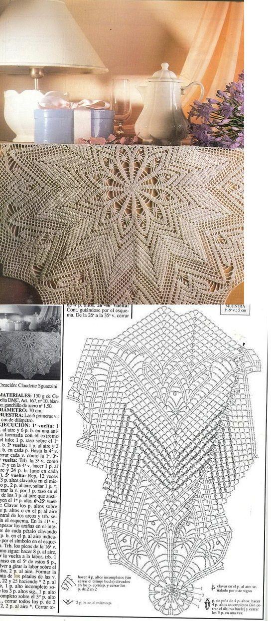crochet <3 Deniz <3 | tapetes de barbante | Pinterest | Carpeta ...