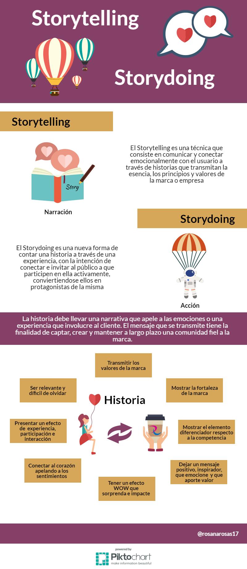 Storytelling vs Storydoing #infografia #infographic #marketing