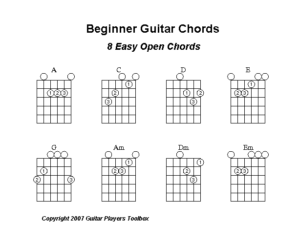 Beginner Guitar Chords A Chart Of Eight Easy Open Chords Guitar Chords Guitar Chords Beginner Guitar For Beginners