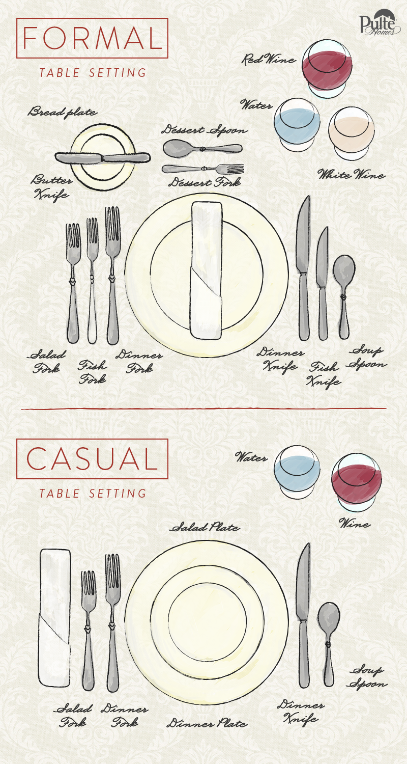 Creating a great table setting means that every item has a place and a purpose. These easy to follow place setting diagrams will impress friends and family ...  sc 1 st  Pinterest & Creating a great table setting means that every item has a place and ...