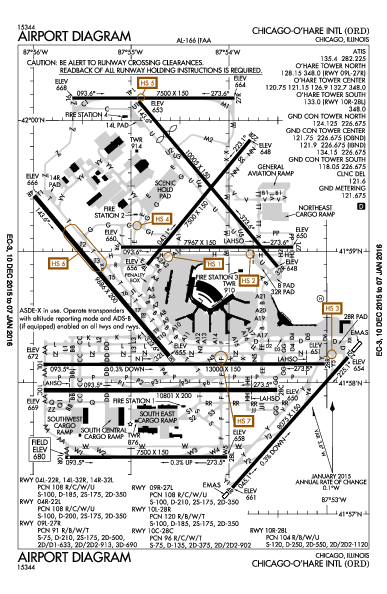 Chicago O'Hare Intl Chicago, IL (KORD): AIRPORT DIAGRAM