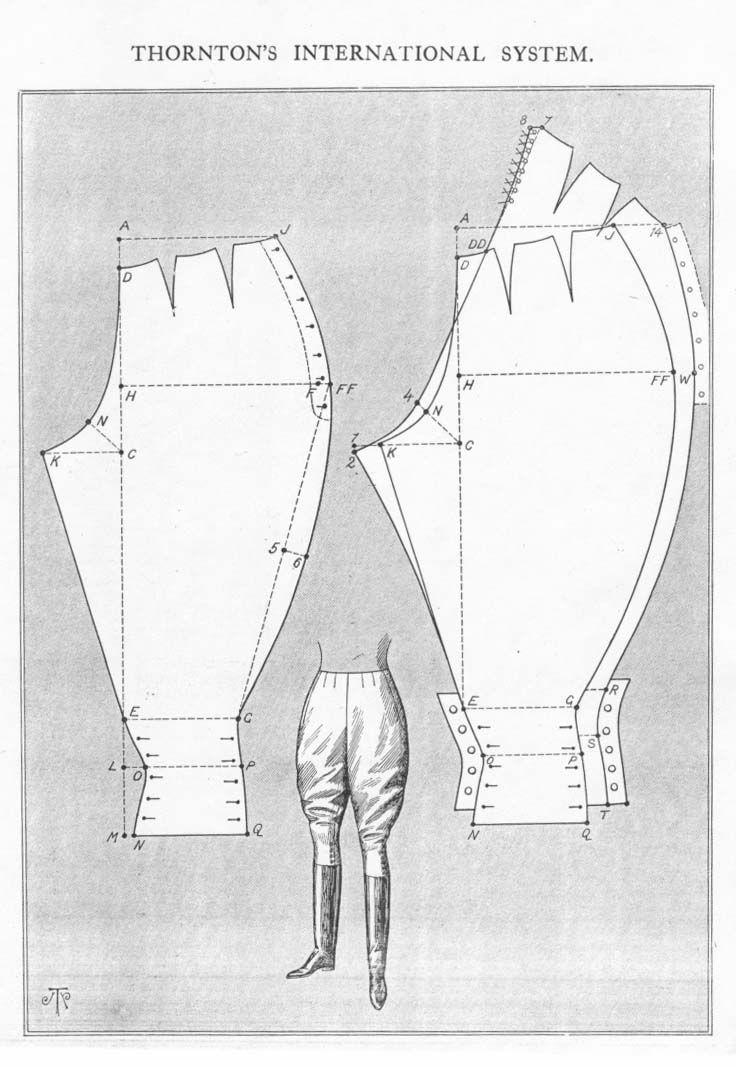 1910s breeches | 1910 | Pinterest | Patrones, Molde y Costura