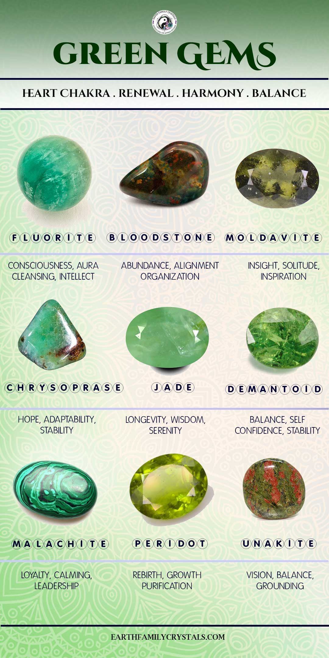 Crystals Gemstone Jewelry Unique Gift Ideas Crystal Healing Stones Crystals Healing Properties Green Gems