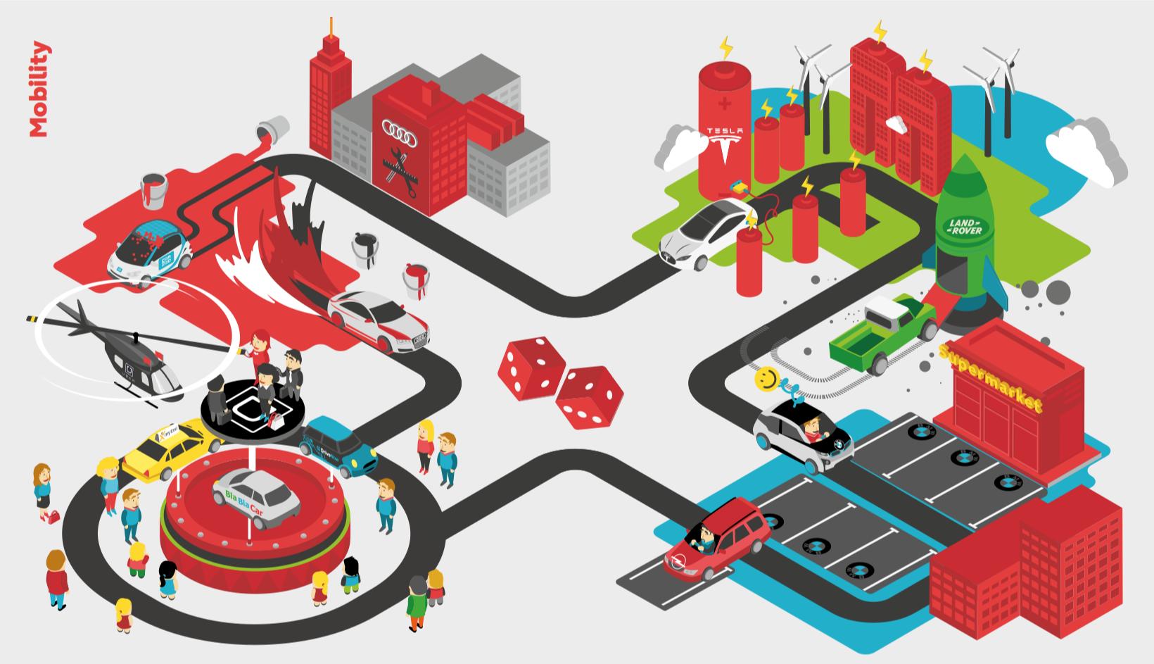 "Die ""Mobility"" Markenlandschaft. #BrandReport2014"