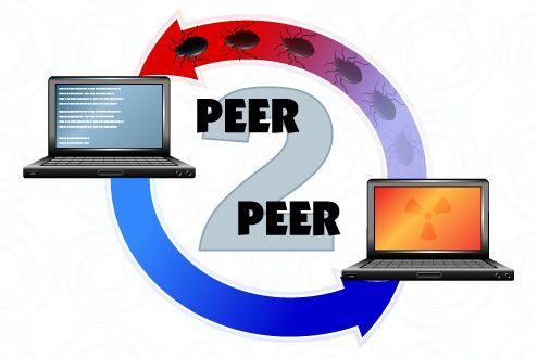 Cara Membuat Simulasi Jaringan Dengan Cisco Packet Tracer Peer Anti Piracy Peer To Peer Lending