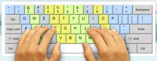 How To Type Faster Tips And Tricks To Master The Keyboard Hongkiat Typing Skills Learn To Type Keyboard
