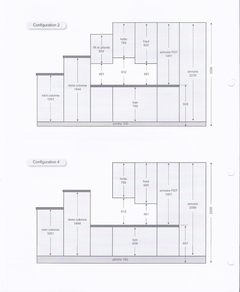 Connu redoutable hauteur standard meuble de cuisine | Décoration  LE26