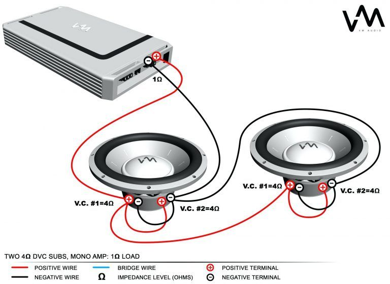 1 ohm sub wiring diagram blogs throughout dual  subwoofer