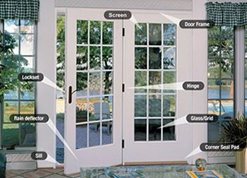 Rachel S Nest Fixing A Window With A Broken Seal Broken Window Frosted Glass Door Frosted Windows
