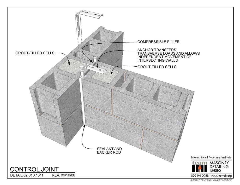 Control Joints Google Search Concrete Block Walls Masonry Concrete Lintels