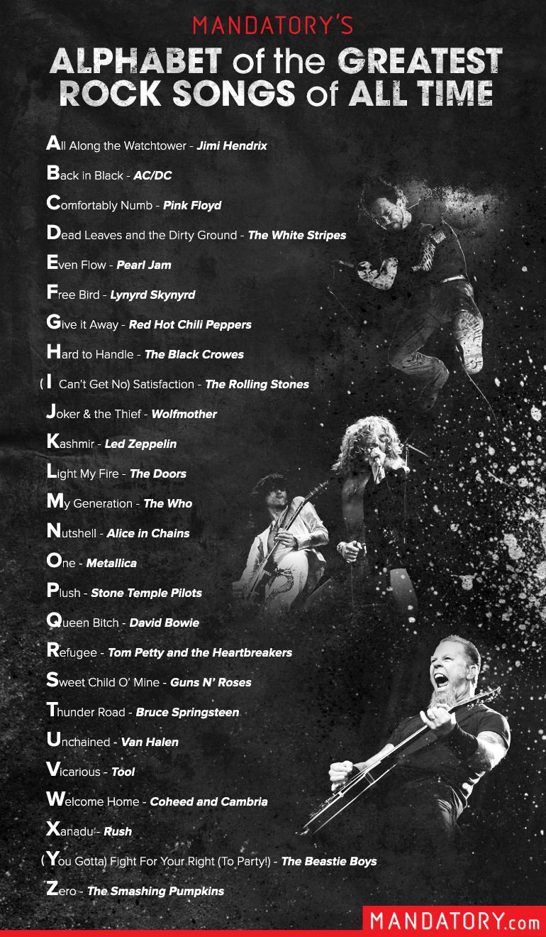 Rock Songs Alphabet Alphabet Of The Greatest Rock Songs