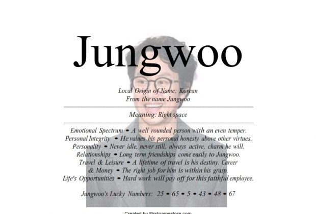 Meaning of the Korean male name Jungwoo is right space