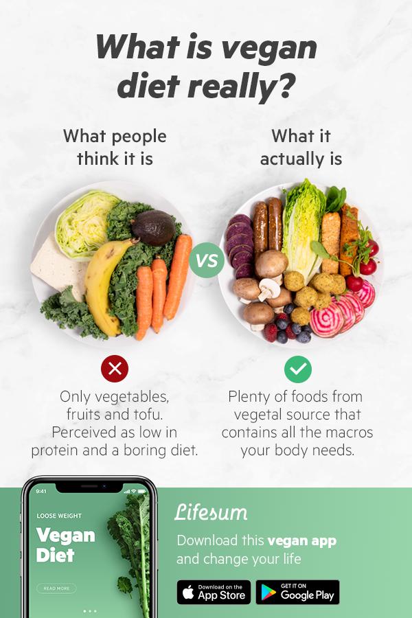 The Vegan App That Will Change Your Life Vegan Meal Plans Vegan Diet Plan Vegan Recipes