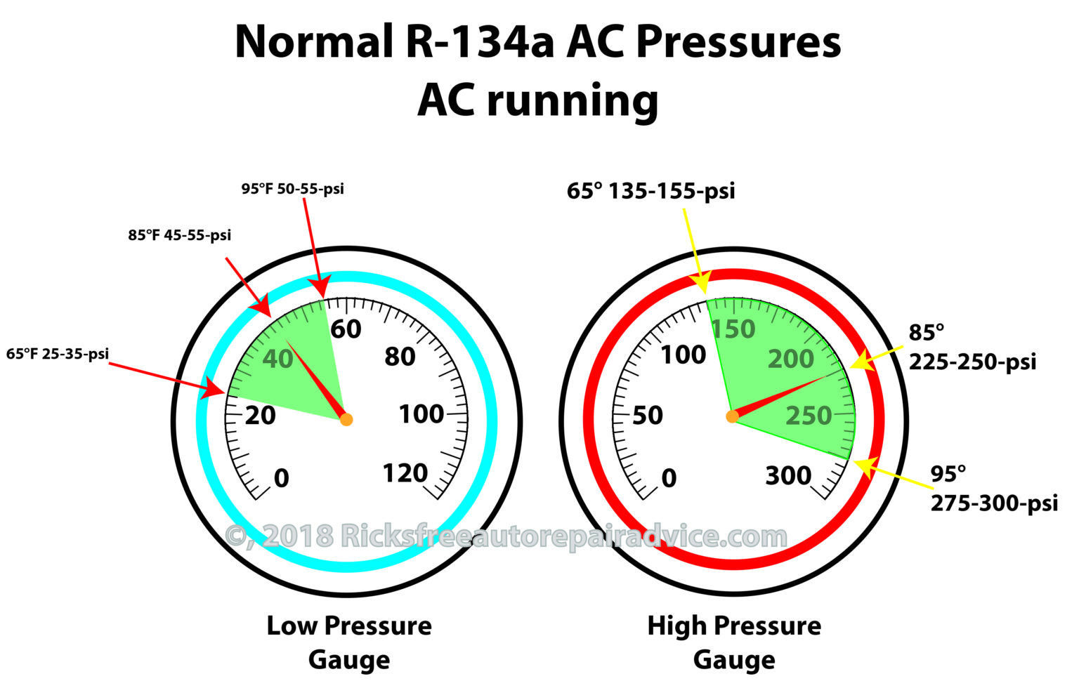 404a Pt Chart Gallery Of 2019 Temperature Chart Refrigeration And Air Conditioning Chart