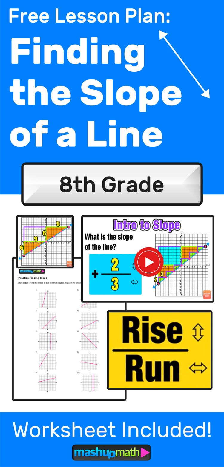 Finding Slope Of A Line 3 Easy Steps Mashup Math Finding Slope Sat Math Teaching Slope