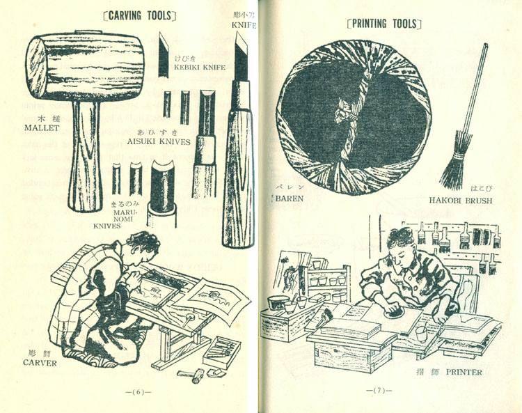 Japanese Woodblock Prints  Uchida Wood Block Printing Co