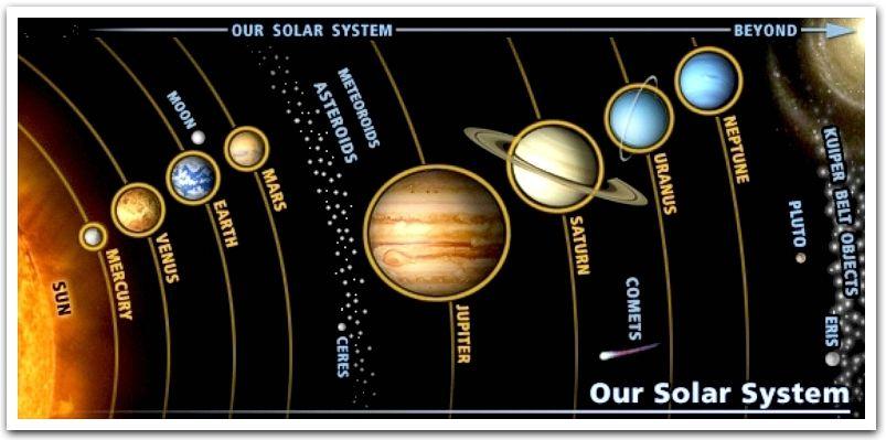 pin up solar system - photo #24