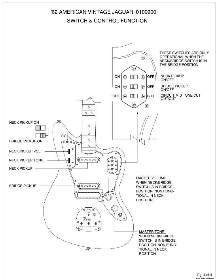 Fender Jaguar Switch Functions