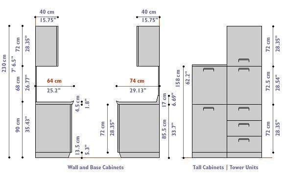 Superieur Kitchen Cabinets Dimensions And Standard Sizes With Pantry Cabinet  Measurements