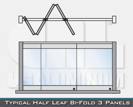 Http Www Crl Arch Com Images Systems Doors Entrances Sliding Bifold Otc 2 Png Folding Glass Doors Sliding Doors Folding Doors