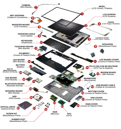 Diagram Labeling The Major Components Of A Computer Hdd Electrical